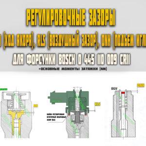 Регулировочные зазоры (AH, RLS, DNH) для форсунки Bosch 0445110009