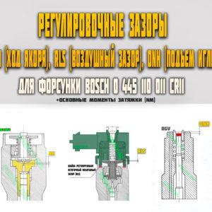 Регулировочные зазоры (AH, RLS, DNH) для форсунки Bosch 0445110011