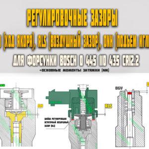 Регулировочные зазоры (AH, RLS, DNH) для форсунки Bosch 0445110435
