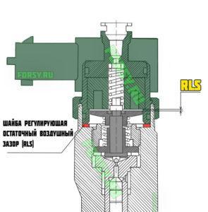 Воздушный зазор форсунки RLS