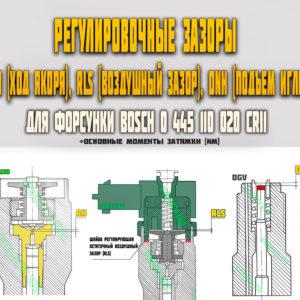 Регулировочные зазоры (AH, RLS, DNH) для форсунки Bosch 0445110020