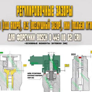 Регулировочные зазоры (AH, RLS, DNH) для форсунки Bosch 0445110021