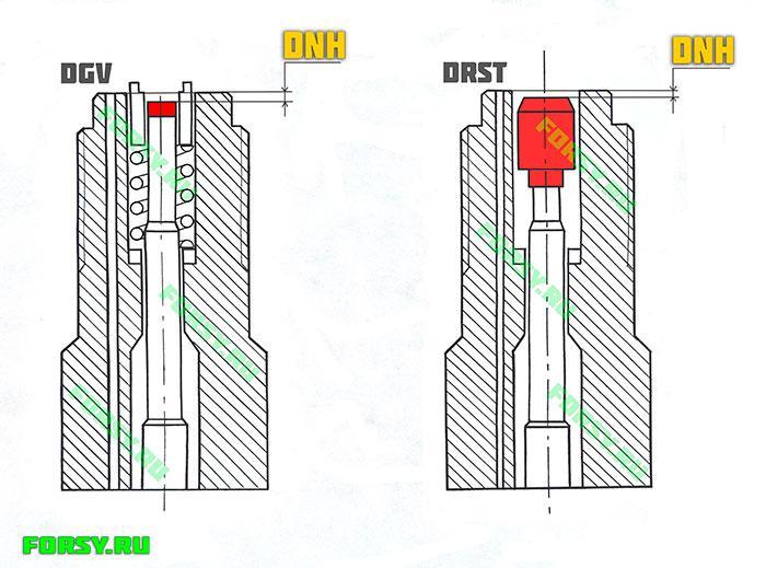 Обучение ремонту форсунок CR